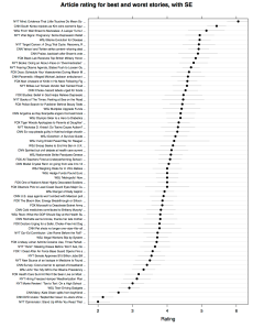 Visualization series: Insight from Cleveland and Tufte on plotting numeric data by groups